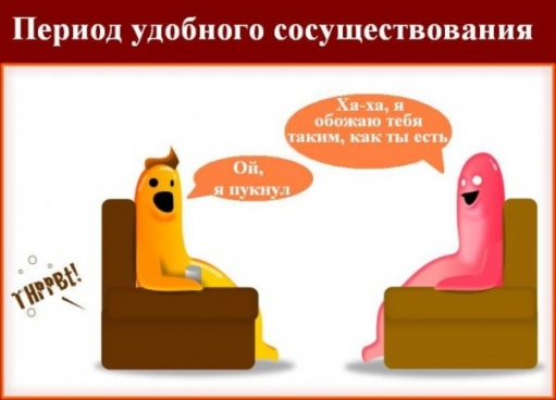 Этапы отношений между людьми
