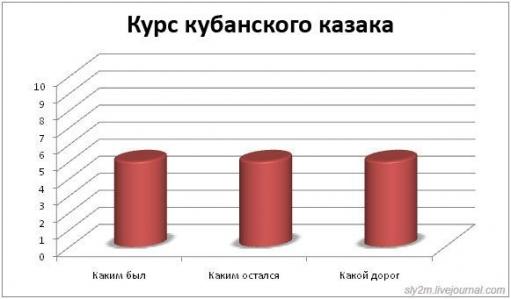 Креативная статистика (часть 1)