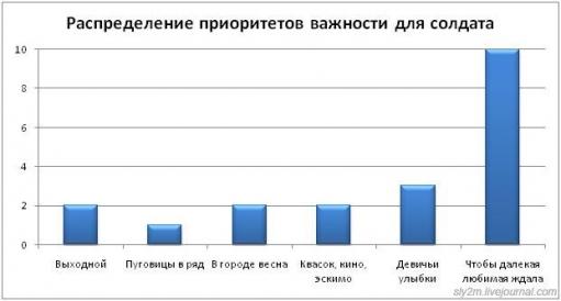 Креативная статистика (часть 2)