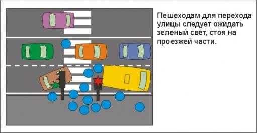 Юморизированый справочник по ПРАВИЛАМ ДОРОЖНОГО ДВИЖЕНИЯ (ПДД)