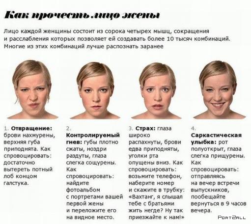 """Иллюстрированная инструкция """"Как прочесть лицо жены"""""""