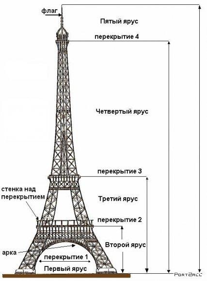 Эйфелева башня из пачек сигарет. (Поделки из пачек сигарет)